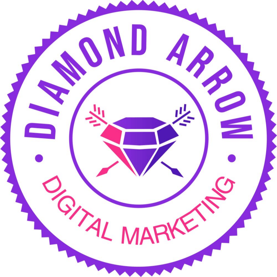 Digital Marketing Arizona