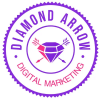Arizona's Best Digital Marketing Agency